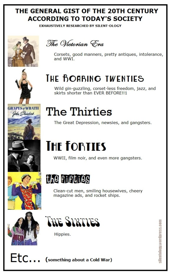 Guide to Eras